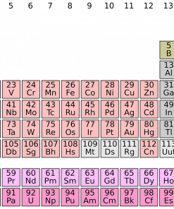 periodic chart studied in chemistry online course