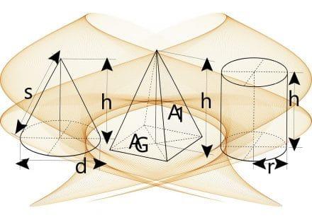 Gumdrop Geometry